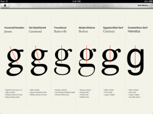 """I found this graphic in an article about """"essential apps"""" for type lovers. I've not checked out the apps...yet. This image links to that article in case you're interested."""